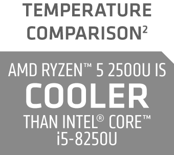 AMD Connect